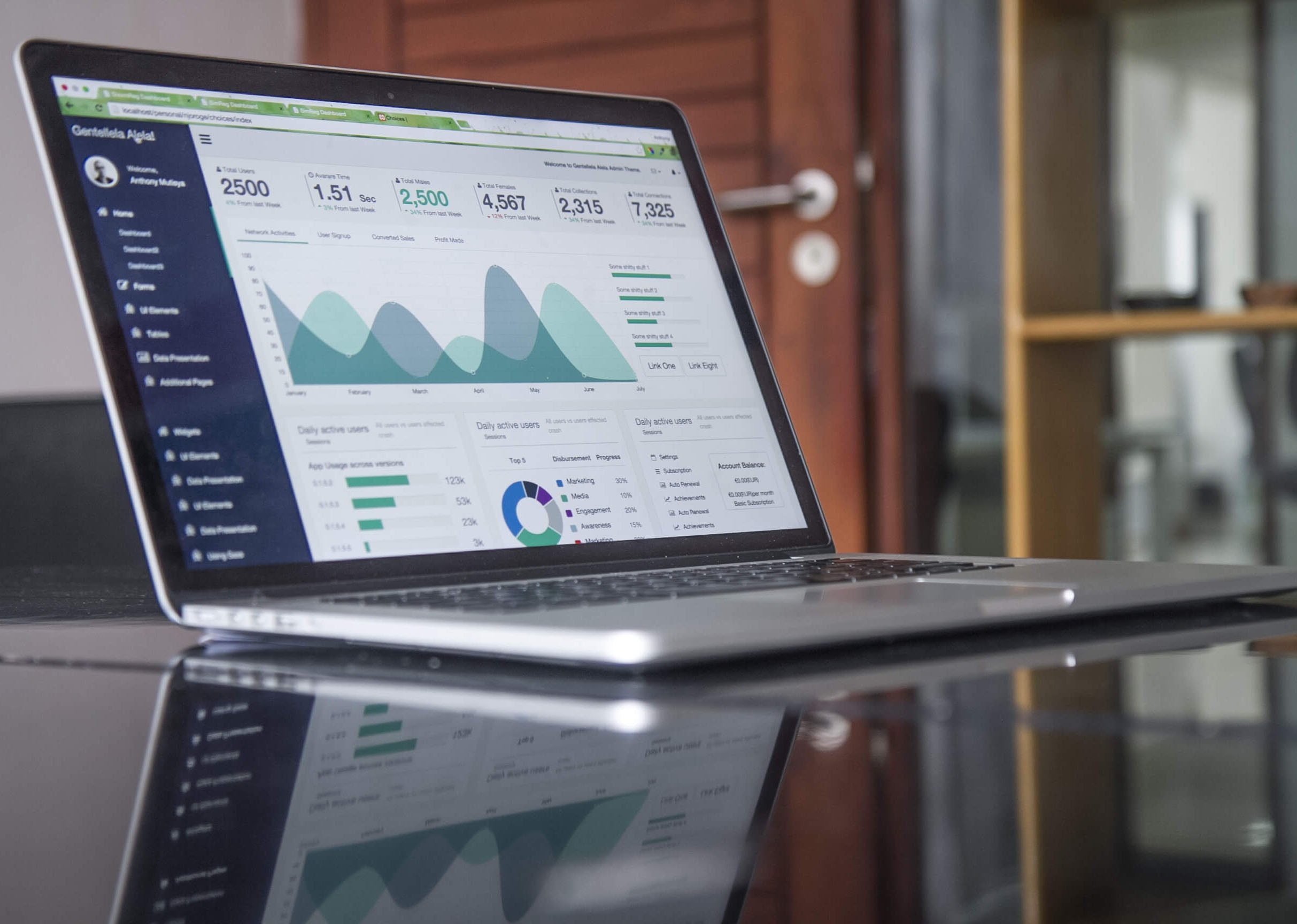 The Value of Collecting Software Usage Data