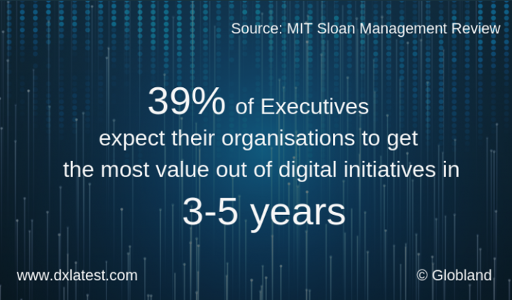 Value from Digital Transformation