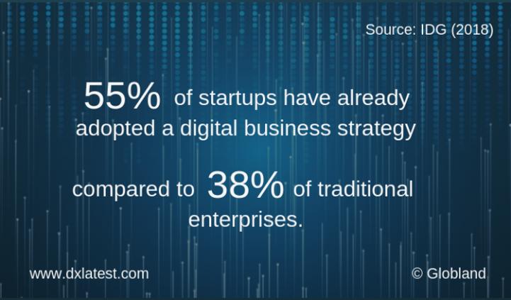 Digital Business Strategy Adoption – Startups vs. Traditional Enterprises