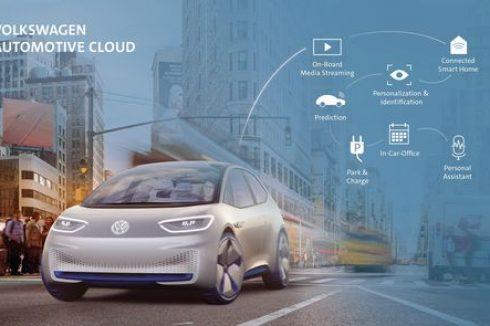 Volkswagen digitalizes sales – New era of car buying to start in 2020
