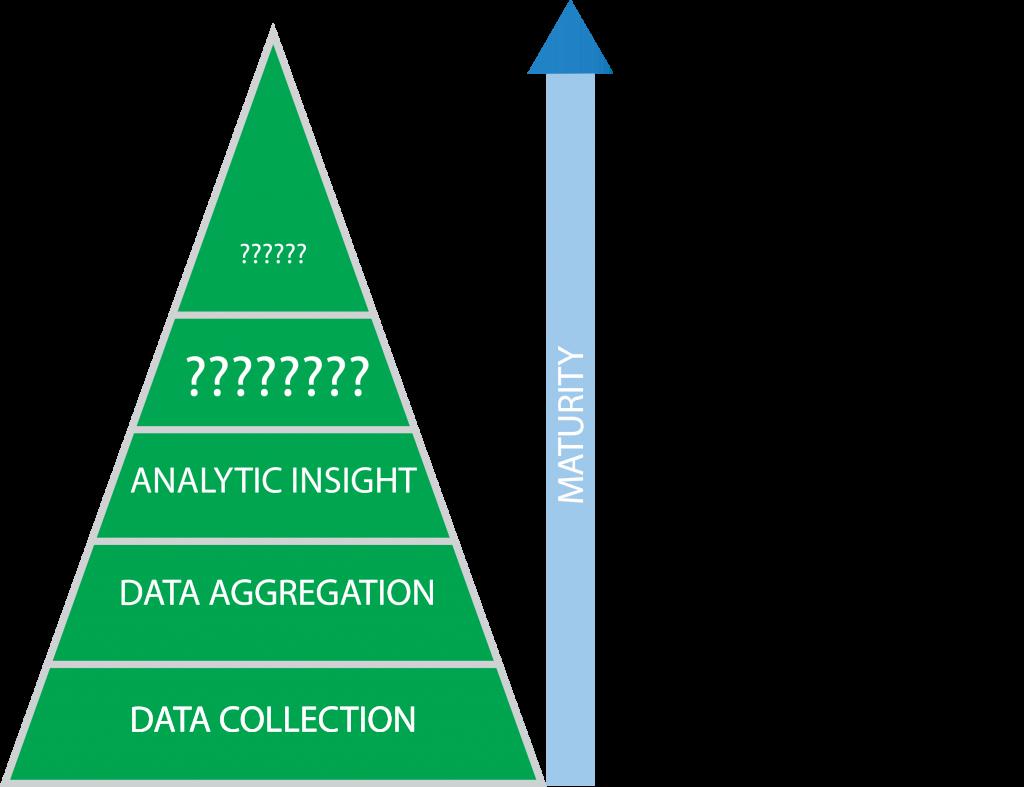 data science adoption maturity