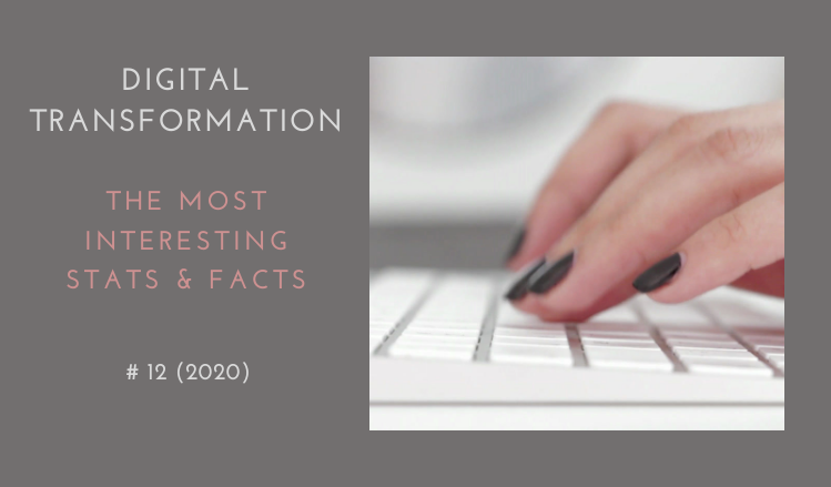 Digital Transformation - The Most Interesting Stats #12-Infographic