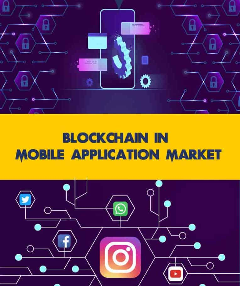 Blockchain in mobile application market infographic