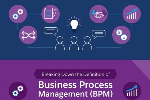 What is Business Process Management? (infographic)